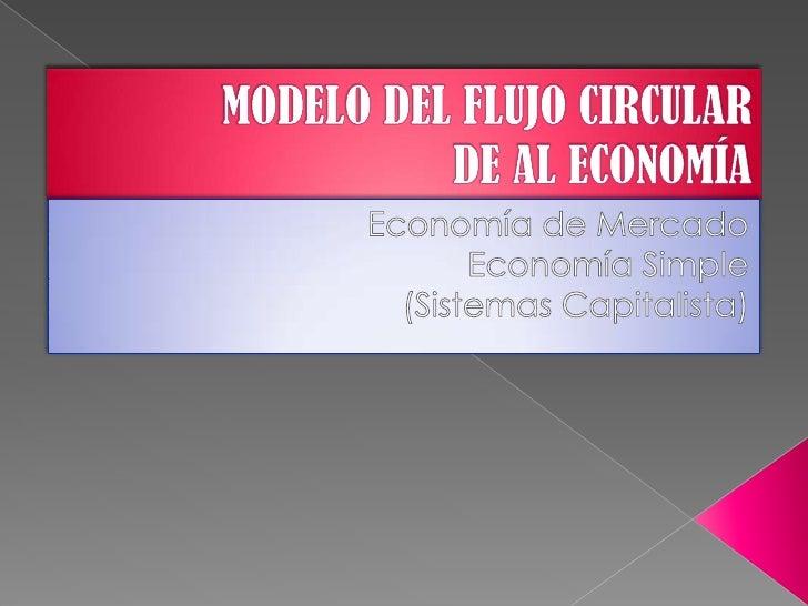 MODELO DEL FLUJO CIRCULAR DE AL ECONOMÍA<br />Economía de Mercado<br />Economía Simple<br />(Sistemas Capitalista)<br />