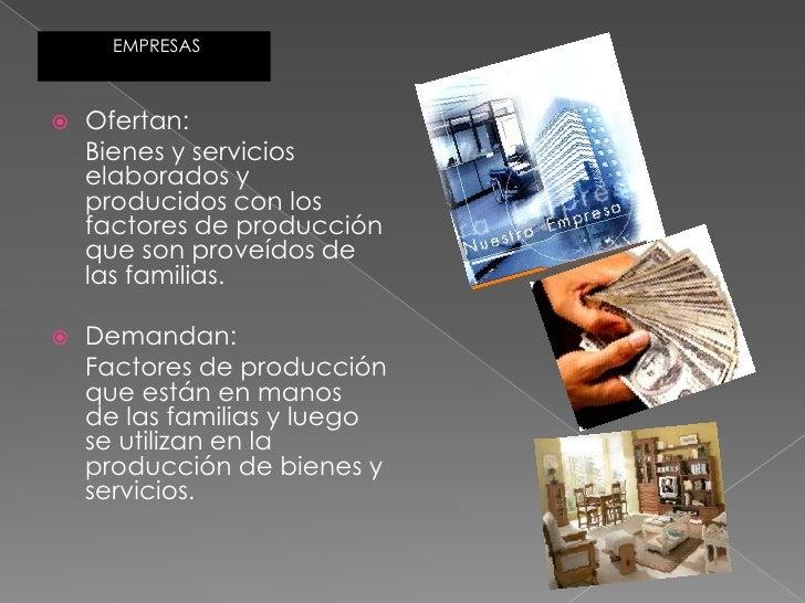 EMPRESAS<br />Ofertan:<br />Bienes y servicios elaborados y producidos con los factores de producción que son proveídos de...