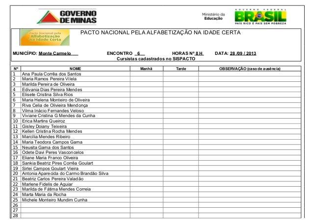 PACTO NACIONAL PELA ALFABETIZAÇÃO NA IDADE CERTA MUNICÍPIO: Monte Carmelo ENCONTRO 6 HORAS Nº 8 H DATA: 28 /09 / 2013 Curs...