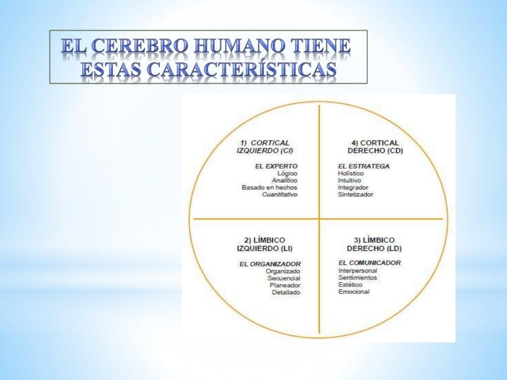 Lujoso Reanudar El Comunicador Experto Imagen - Ejemplo De Colección ...
