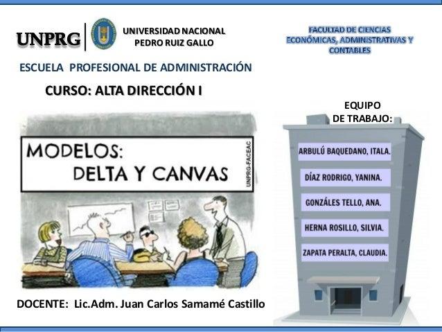 UNIVERSIDAD NACIONALPEDRO RUIZ GALLODOCENTE: Lic.Adm. Juan Carlos Samamé CastilloEQUIPODE TRABAJO:ESCUELA PROFESIONAL DE A...