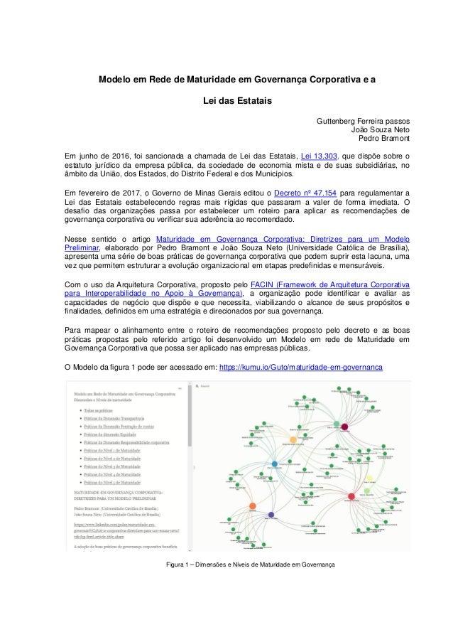 Modelo em Rede de Maturidade em Governança Corporativa e a Lei das Estatais Guttenberg Ferreira passos João Souza Neto Ped...