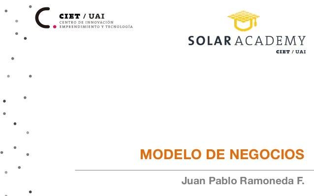 MODELO DE NEGOCIOS  Juan Pablo Ramoneda F.