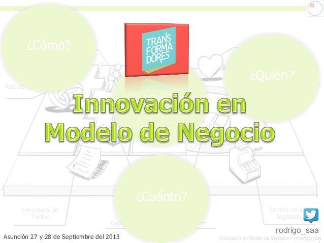 Innovación en Modelo de Negocios – @rodrigo_saa The image cannot be display ed. Your Propuesta de Valor Relación Clientes ...