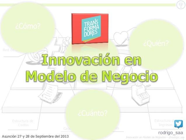 Innovación en Modelo de Negocios – @rodrigo_saa Propuesta de Valor Relación Clientes TargetRed de Valor Modelo de Operació...