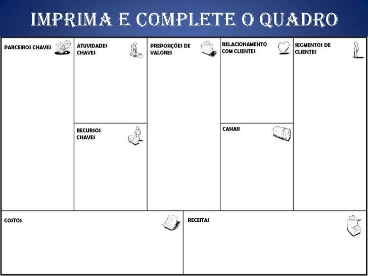 modelo de negocios metodo canvas em portugues