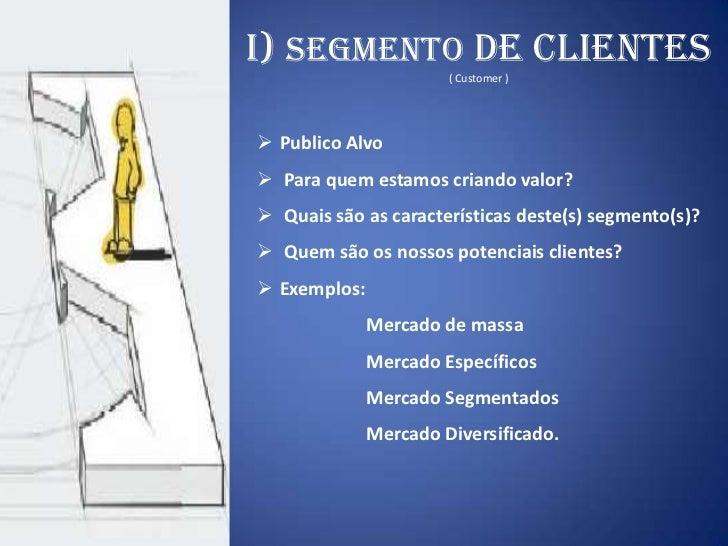 Modelo de Negocios Metodo CANVAS em Portugues Slide 3