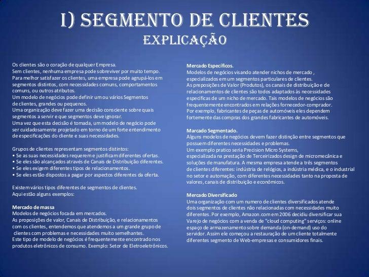 Modelo de Negocios Metodo CANVAS em Portugues 47e2975fae