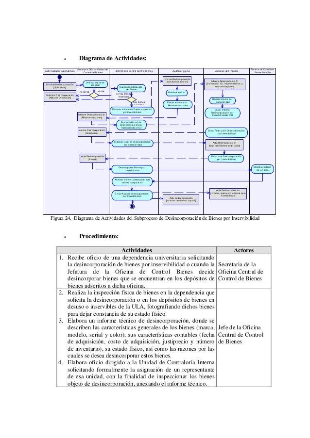 Modelo de negocio bienes for Registro de bienes muebles central