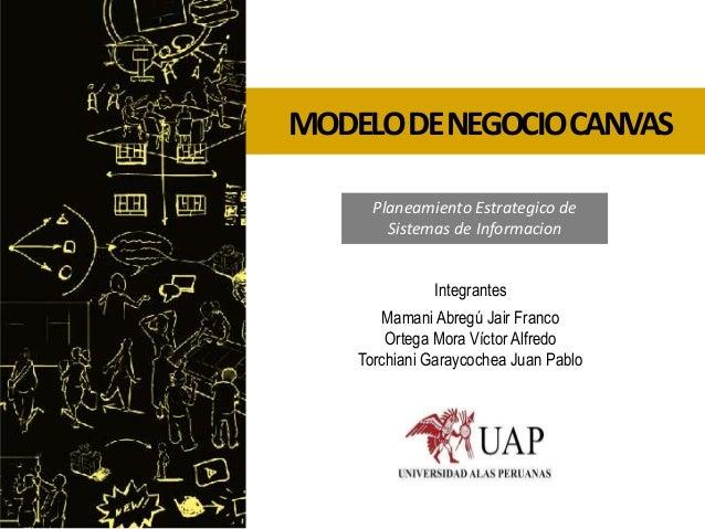 MODELO DE NEGOCIO CANVAS Planeamiento Estrategico de Sistemas de Informacion Integrantes Mamani Abregú Jair Franco Ortega ...