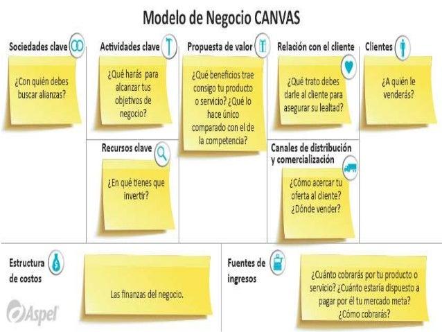 MODELO CANVAS CREACION DE UNA PAGINA WEB ALIANZAS  Con empresas reconocidas para obtener credibilidad y respaldo, muy nec...