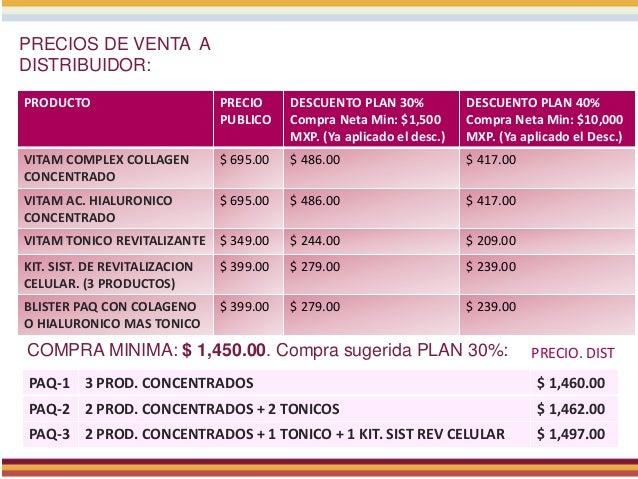 PRECIOS DE VENTA A DISTRIBUIDOR: PRODUCTO PRECIO PUBLICO DESCUENTO PLAN 30% Compra Neta Min: $1,500 MXP. (Ya aplicado el d...