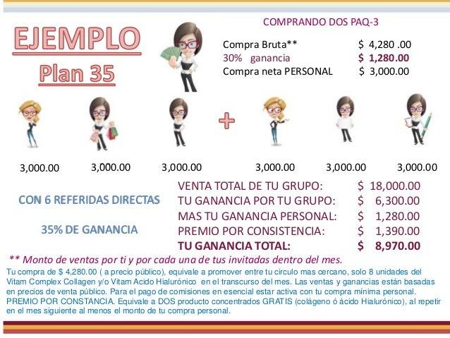 ** Monto de ventas por ti y por cada una de tus invitadas dentro del mes. VENTA TOTAL DE TU GRUPO: $ 18,000.00 TU GANANCIA...