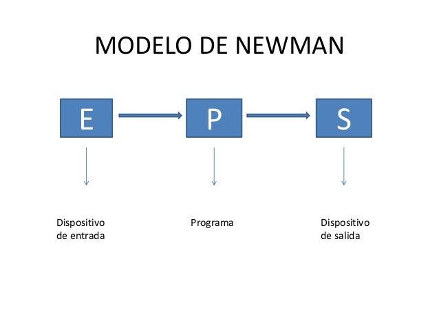 MODELO DE NEWMAN E P S Dispositivo de entrada Dispositivo de salida Programa