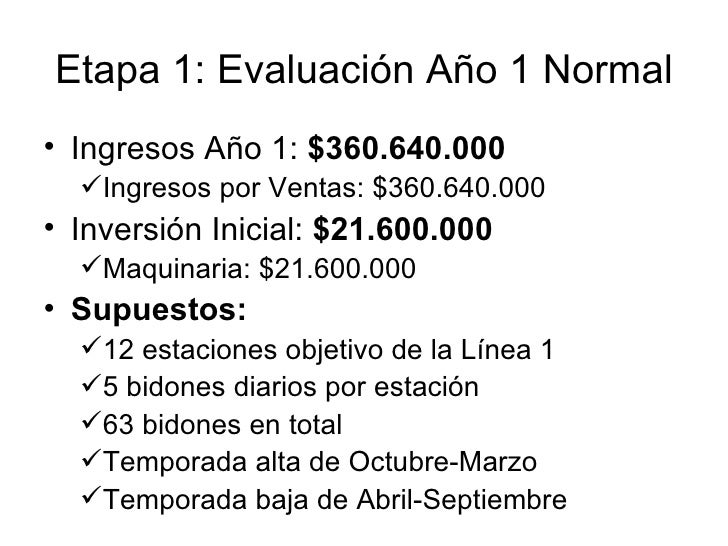 Etapa 1: Evaluación Año 1 Normal• Ingresos Año 1: $360.640.000  Ingresos por Ventas: $360.640.000• Inversión Inicial: $21...