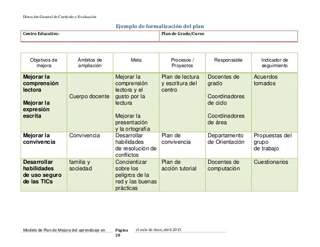 Modelo de plan de mejora