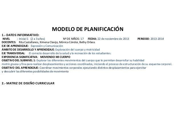 Modelo de planificaci n para nivel inicial 1 erca x c for Diseno curricular nivel inicial maternal