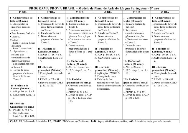 PROGRAMA PROVA BRASIL – Modelo de Plano de Aula de Língua Portuguesa – 5º ano 1º DIA 2º DIA 3º DIA 4º DIA 5º DIA 6º DIA I ...