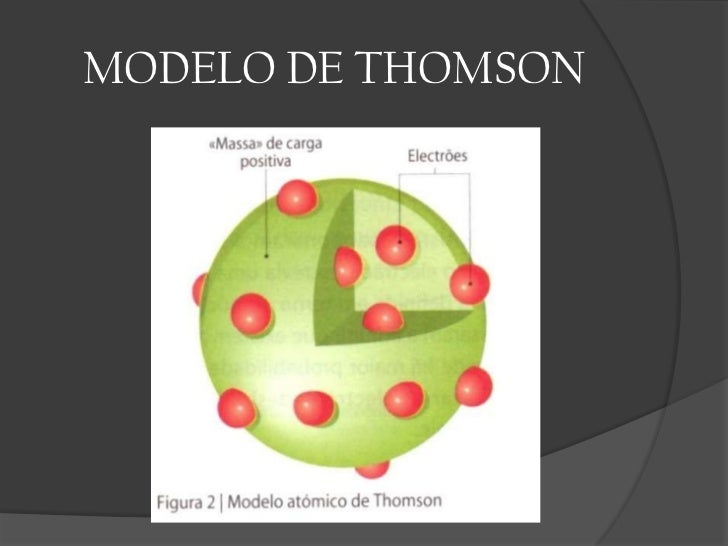 Modelo de thomson presentacion