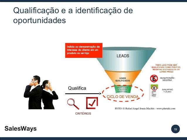 Qualificação e a identificação de oportunidades  Qualifica  FOTO: © Rafael Angel Irusta Machin - www.photaki.com  CRITÉRIO...