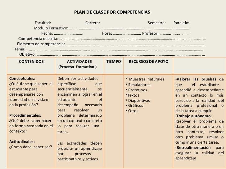 Asombroso Plan De Lección Plantilla Elemental Componente - Ideas De ...