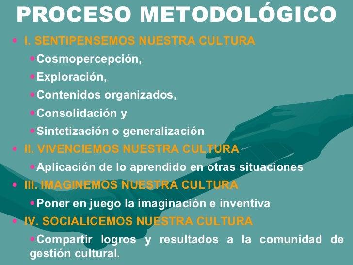 PROCESO METODOLÓGICO <ul><li>I. SENTIPENSEMOS NUESTRA CULTURA </li></ul><ul><ul><li>Cosmopercepción,  </li></ul></ul><ul><...