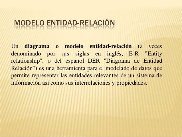 """MODELO ENTIDAD-RELACIÓNUn diagrama o modelo entidad-relación (a vecesdenominado por sus siglas en inglés, E-R """"Entityrelat..."""