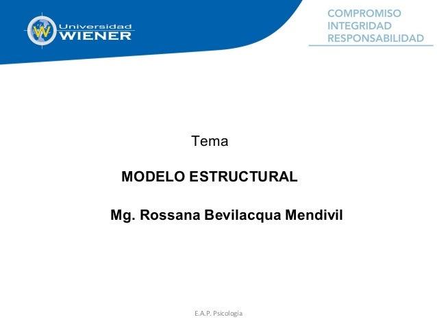E.A.P. Psicología Tema MODELO ESTRUCTURAL Mg. Rossana Bevilacqua Mendivil