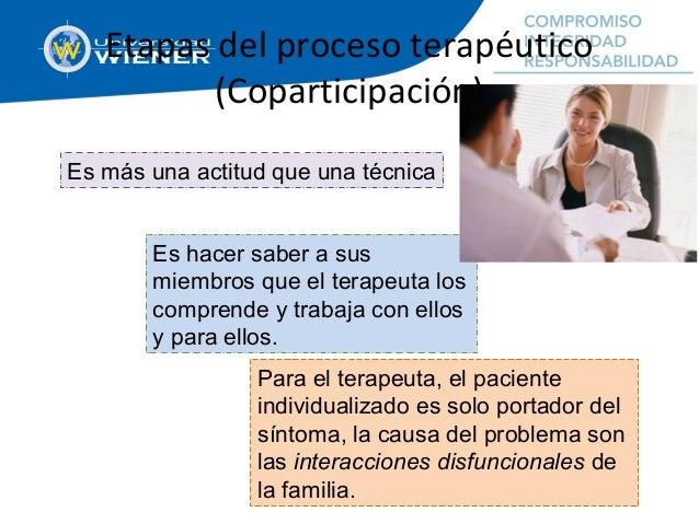 Etapas del proceso terapéutico (Coparticipación) Es más una actitud que una técnica Es hacer saber a sus miembros que el t...