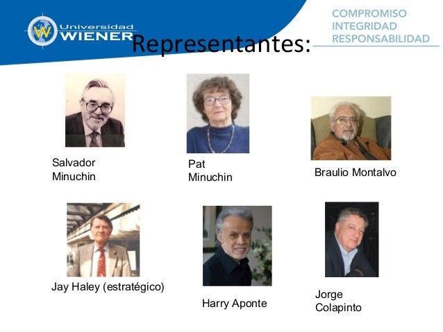 Representantes: Salvador Minuchin Jay Haley (estratégico) Jorge Colapinto Braulio Montalvo Harry Aponte Pat Minuchin