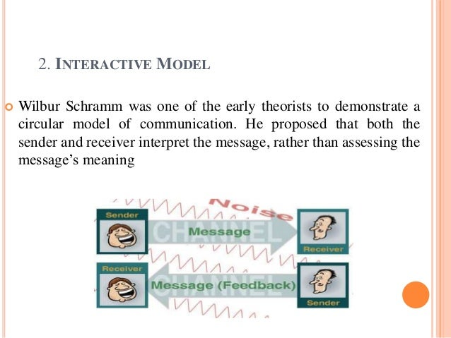 model wilbur schramm Unit 1 models and processes of communication structure 10 introduction 11 objectives 12 communication 121 definitions 122 functions of communication.