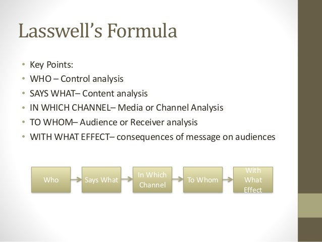 Model of communication pdf ccuart Gallery