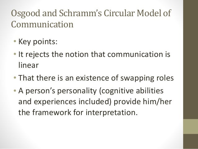 other disadvantage of osgood and schramm communication Advantage of osgood- schramm model of communication disadvantage of osgood- schramm model of communication countless other questions could be raised.
