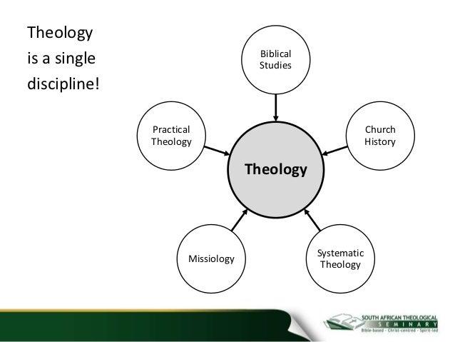 Integrative theology i