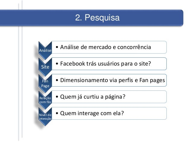 Análise • Análise de mercado e concorrência Site • Facebook trás usuários para o site? Fan Page • Dimensionamento via perf...