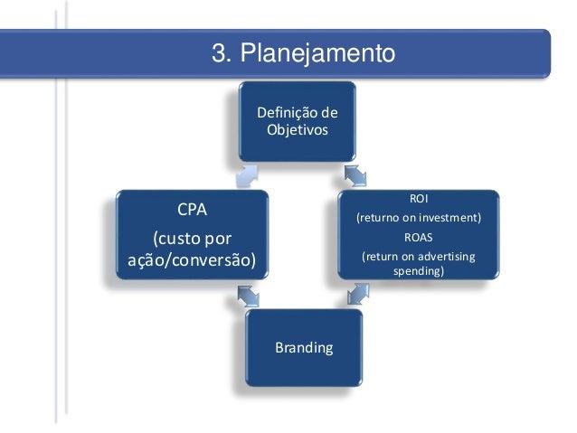 Planejamento Definição de Objetivos ROI (returno on investment) ROAS (return on advertising spending) Branding CPA (custo ...