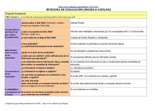 http://www.eduteka.org/modulos/1/8/2118/1 BITÁCORA DE EVALUACIÓN (MODELO GAVILÁN) Pregunta Secundaria: URL Fuente 1: www.l...