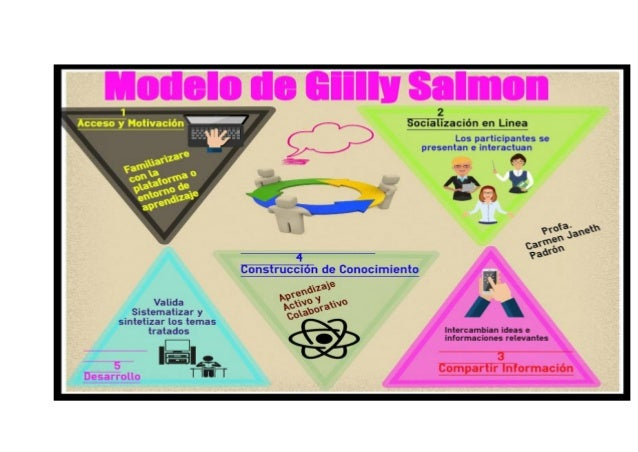 Modelogilly padron