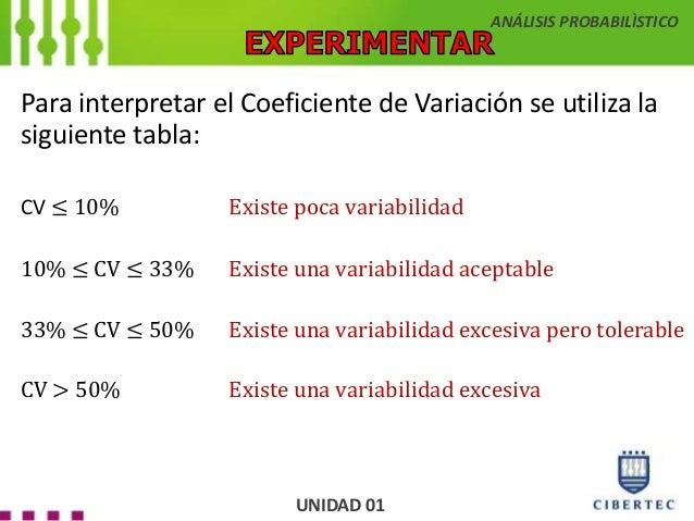 COEFICIENTE DE VARIABILIDAD DOWNLOAD