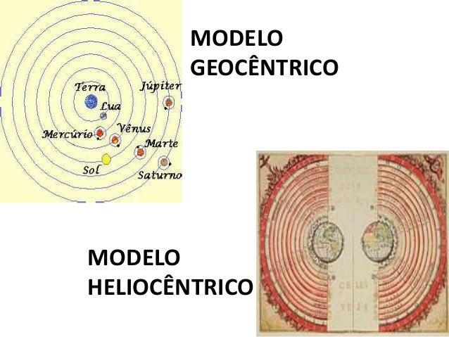 MODELO GEOCÊNTRICO  MODELO HELIOCÊNTRICO