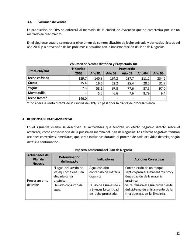 123.4 Volumen de ventasLa producción de OPA se enfocará al mercado de la ciudad de Ayacucho que se caracteriza por ser unm...