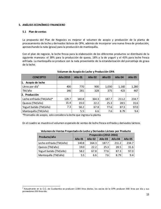 135. ANÁLISIS ECONÓMICO FINANCIERO5.1 Plan de ventasLa propuesta del Plan de Negocios es mejorar el volumen de acopio y pr...