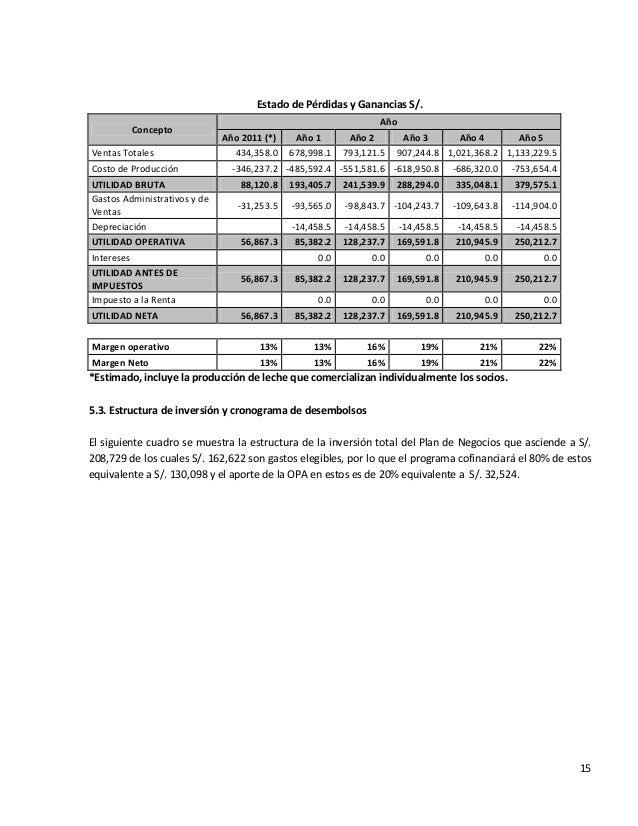 15Estado de Pérdidas y Ganancias S/.ConceptoAñoAño 2011 (*) Año 1 Año 2 Año 3 Año 4 Año 5Ventas Totales 434,358.0 678,998....