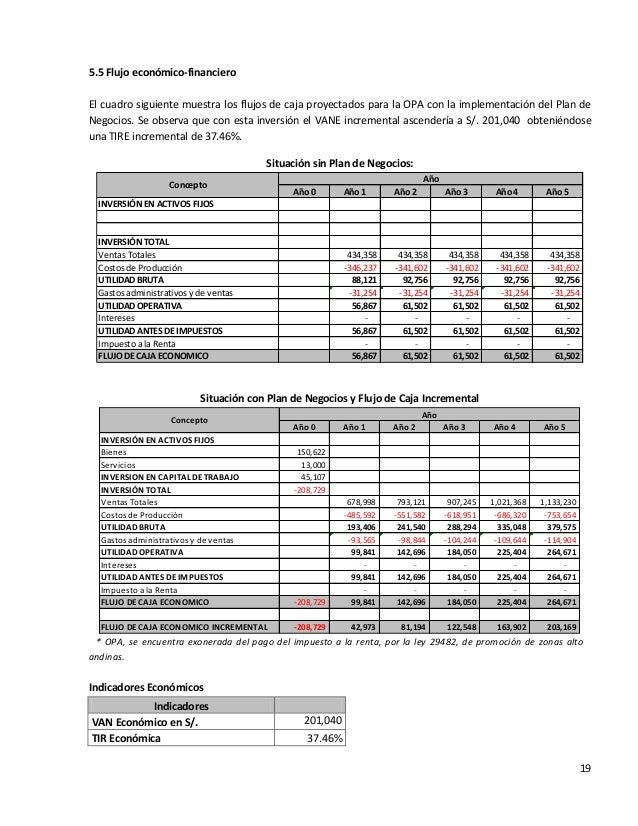 195.5 Flujo económico-financieroEl cuadro siguiente muestra los flujos de caja proyectados para la OPA con la implementaci...