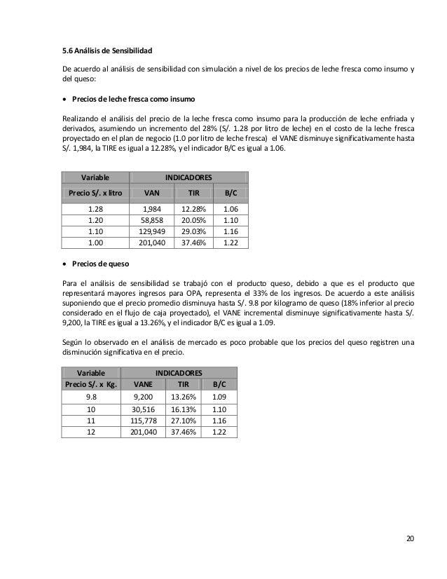 205.6 Análisis de SensibilidadDe acuerdo al análisis de sensibilidad con simulación a nivel de los precios de leche fresca...