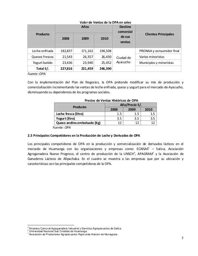 7Valor de Ventas de la OPA en solesProductoAños Destinocomercialde susventasClientes Principales2008 2009 2010Leche enfria...