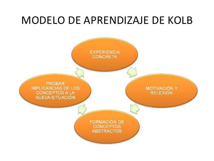 estilos de aprendizaje kolb pdf