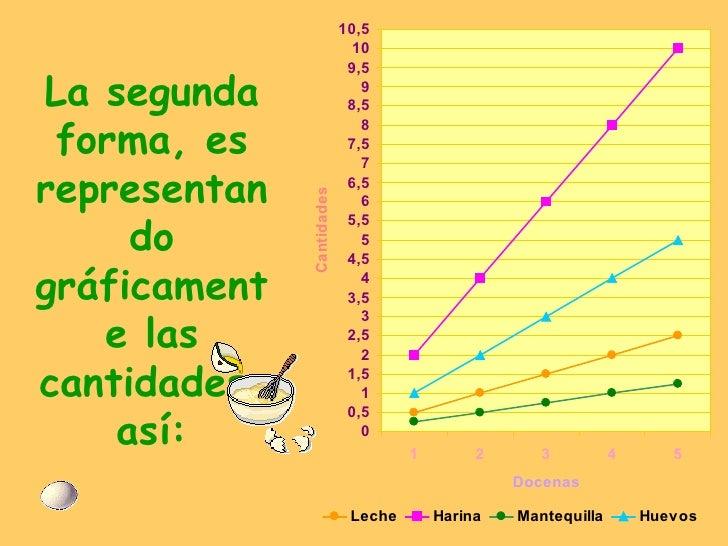 Recetario De Cocina.com | Modelo Matematico Receta De Cocina