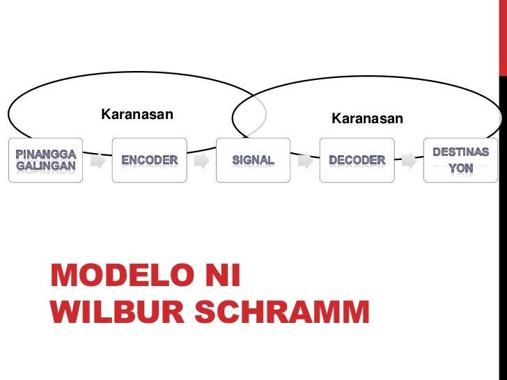 Modelonibraddocks(naekstensyonngmodelonilaswell at nag-expand samodeloniosgood)<br />