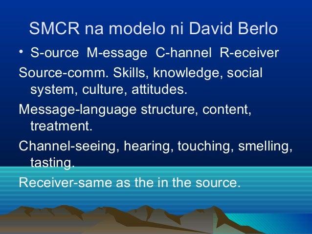Modelo ng komunikasyon